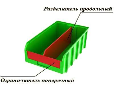 Разделитель продольный для ящика