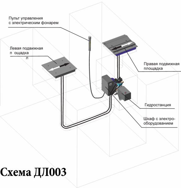 Люфт-детектор ДЛ003Е