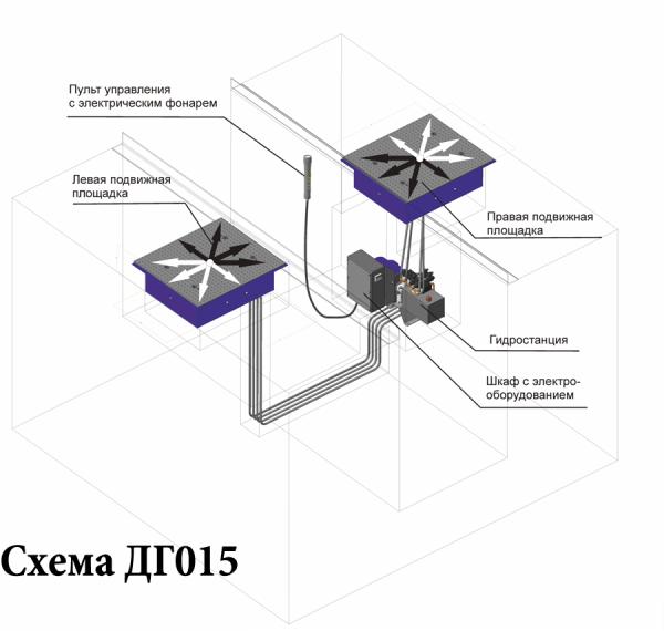 Люфт-детектор ДГ015